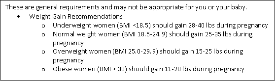Healthy Weight Gain During Pregnancy by BMI