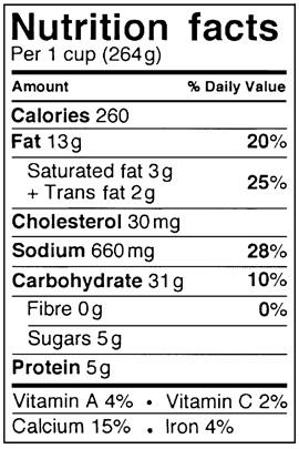 Nutrition Label Literacy « « Ottawa Naturopath – Graham ...